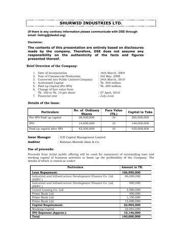 SHURWID INDUSTRIES LTD. - Dhaka Stock Exchange
