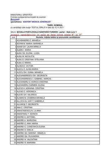 Repartitia pe sali a candidatilor inscrisi la examenul de grad principal
