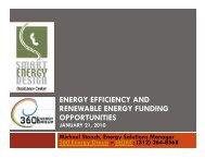 energy efficiency and renewable energy funding opportunities