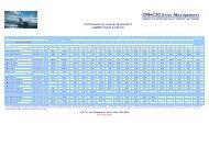 performances gamme union 31.07.11 - CM-CIC Asset Management
