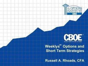 Weeklys Options - Interactive Brokers