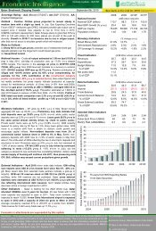 Qatar - Outlook Update 09/2010 - National Bank of Abu Dhabi