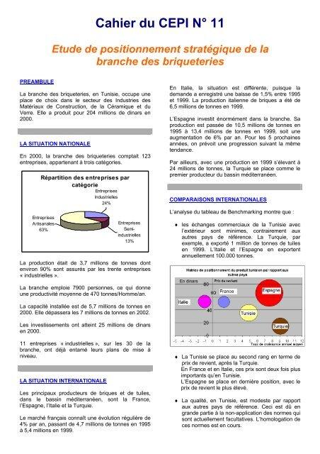 Cahier Du CEPI N° 11 Etude De Positionnement ...   Tunisie Industrie
