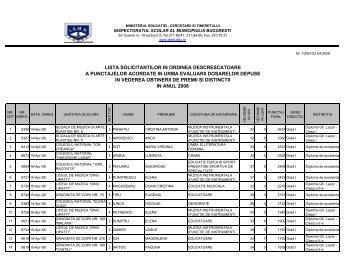 LAZAR BUN.XLS - Inspectoratul Scolar al Municipiului Bucuresti