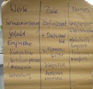 Arbeitsgruppenergebniss: Werte - Ziele - Normen
