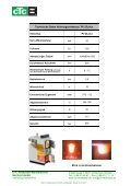 Holzvergaser – Heizkessel Typ PV 25 plus - CTC Heizkessel - Page 2