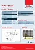 Concept TURN 55 - Festo Didactic - Page 4