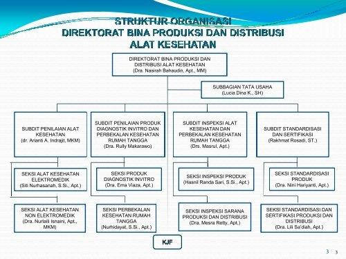 sistem pengawasan alat kesehatan dan pkrt - Direktorat Jenderal ...