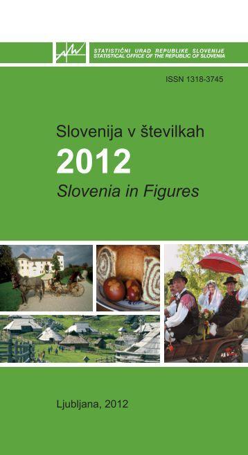 Slovenija v številkah 2012 - Statistični urad Republike Slovenije