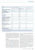 Rationale Schmerztherapie – oder doch nicht? - Swiss Medical Forum - Page 2