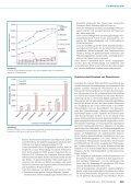 Rationale Schmerztherapie – oder doch nicht? - Swiss Medical Forum - Page 4
