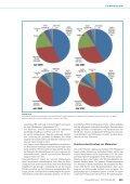 Rationale Schmerztherapie – oder doch nicht? - Swiss Medical Forum - Page 5