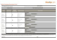Salary Packaging Amendment Form - Maxxia