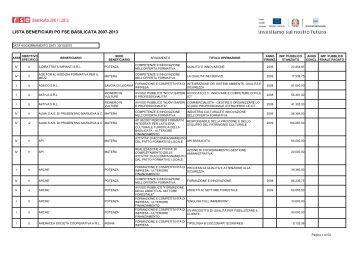 Lista beneficiari PO FSE 2007-2013 aggiornata al 30/10/2010