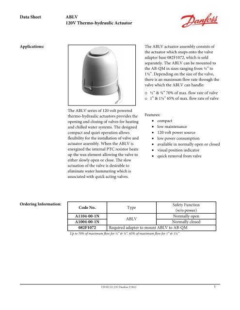 Data Sheet ABLV 120V Thermo-hydraulic Actuator