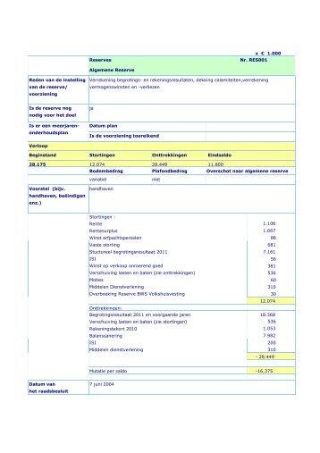 Overzicht mutaties reserves en voorzieningen - Gemeente ...