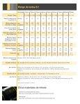 Lentes prime Cooke 5I - Page 3