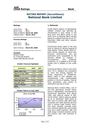 Credit rating agency of bangladesh