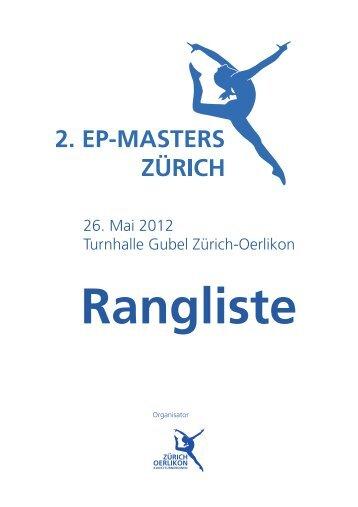 Rangliste - KUTU - Obersiggenthal