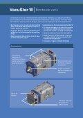 Vacustar W - CVS Engineering - Compressors - Page 2