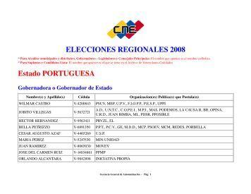 ELECCIONES REGIONALES 2008 Estado PORTUGUESA