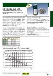 DIG 1100-1500-1800-2200