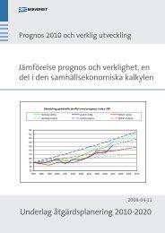 Prognos 2010 och verklig utveckling - Banportalen