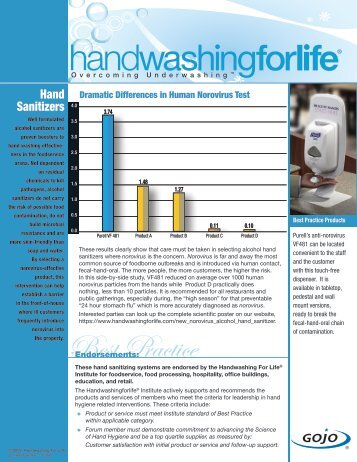 Best Practice - Handwashing for Life Foodservice