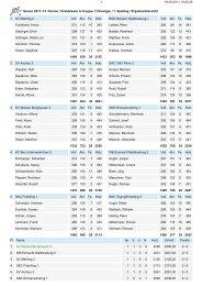 Saison 2011−12 / Herren / Kreisklasse A Gruppe 1 Chiemgau / 1 ...