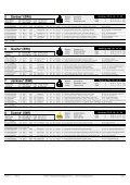 16. Mai 2010 FRAUENFELD Rennen 2 - Galopp Racing Forms - Seite 6