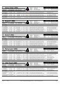 16. Mai 2010 FRAUENFELD Rennen 2 - Galopp Racing Forms - Seite 7