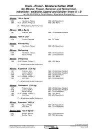 Kreis-Einzelmeisterschaften 04.05.2008 - Leichtathletikweb.de
