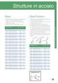 Strutture prefabbricate e rivestimenti - Page 3