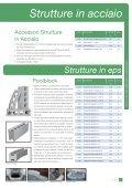 Strutture prefabbricate e rivestimenti - Page 5