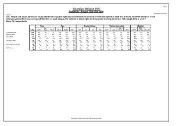 Guardian August Poll Worklifebalancesheet - ICM Research