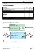 Leuze (I)GSU 14C Fork Sensor Spec Sheet - Marshall Wolf ... - Page 3