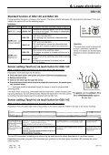 Leuze (I)GSU 14C Fork Sensor Spec Sheet - Marshall Wolf ... - Page 4