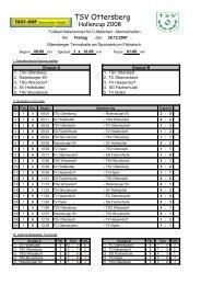 Ergebnisse - TSV Ottersberg e. V.