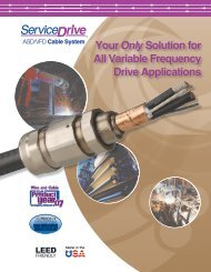 Your OnlySolution for All Variable Frequency Drive Applications