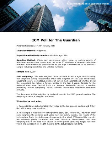 January Poll for The Guardian - ICM Research