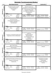 Woche vom 25.02.2013 - Tourismusschulen Bludenz