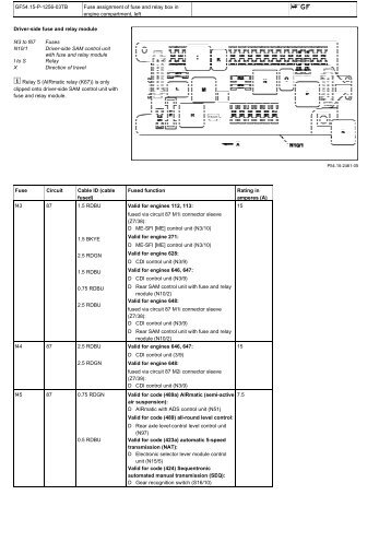 w211 fuse box engine comp leftpdf?quality=85 removing and installing sam control unit with fuse and relay box mercedes w211 front fuse box diagram at eliteediting.co
