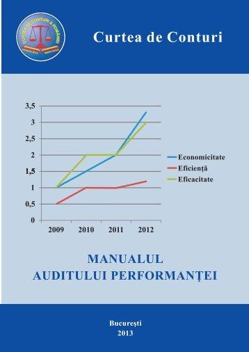 Manual audit perform + coperta_v1 - Curtea de Conturi