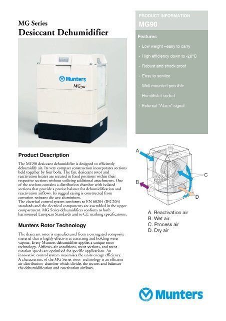 model mg90 diagram measurdesiccant dehumidifier munters