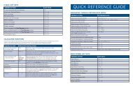 QUICK REFERENCE GUIDE - Drake Software