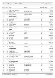 Mannschaftswertung Hochgrat Berglauf [6040m - 850hm] StNr ...