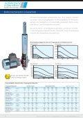 ELA- Elektromechanischer Linearantrieb - Mijnsbergen - Seite 2