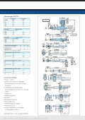 ELA- Elektromechanischer Linearantrieb - Mijnsbergen - Seite 5