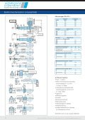 ELA- Elektromechanischer Linearantrieb - Mijnsbergen - Seite 6