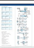 ELA- Elektromechanischer Linearantrieb - Mijnsbergen - Seite 7